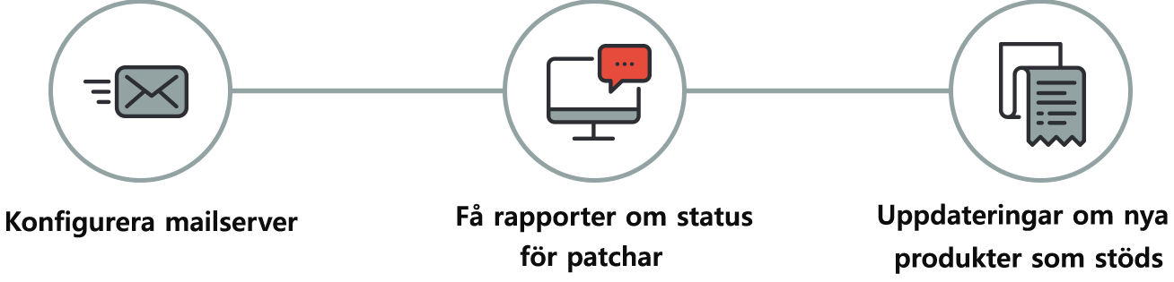 Receive status on deployed 3rd party patches